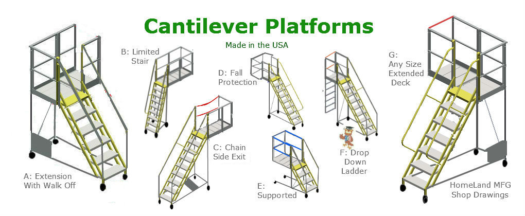 Cantilever