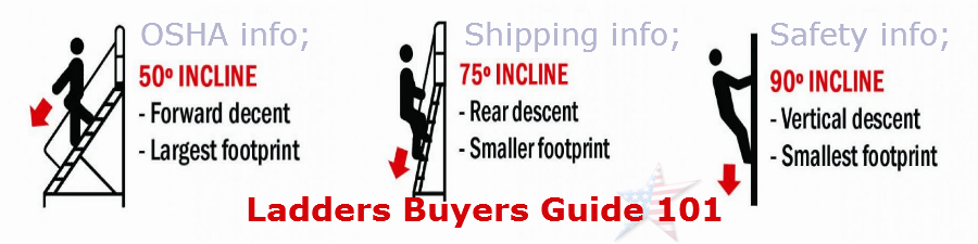 rolling ladder Ladder Buyers Guide