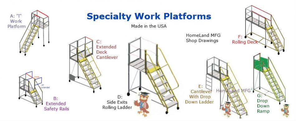 Rolling Safe Ladders