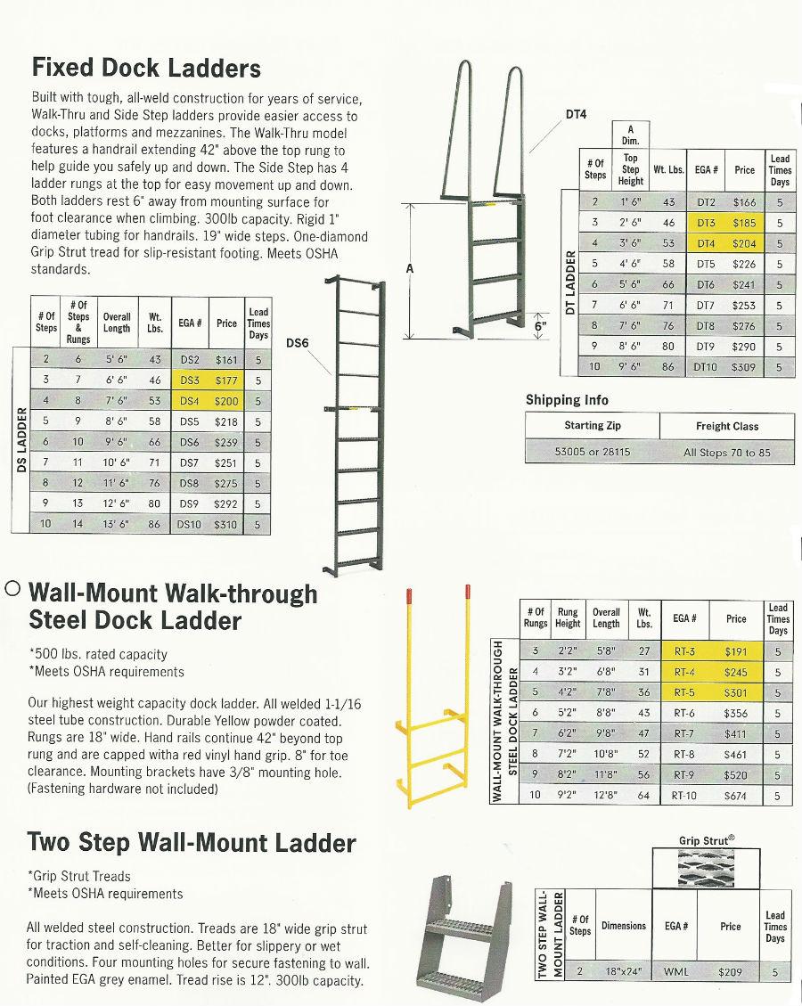 truck dock ladders