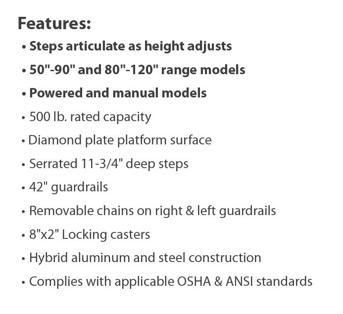 ALS5090 info