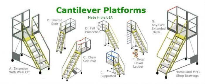 Maintenance platforms with cantilevered decking