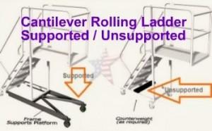 aircraft maintenance platform cantilevered ladders