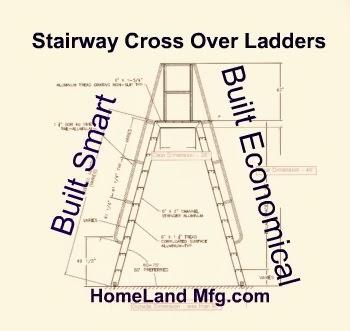 Cross-over-platform any design