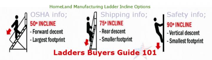 OSHA ladder regulations