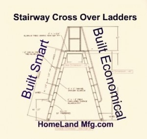 crossover stairs measurements