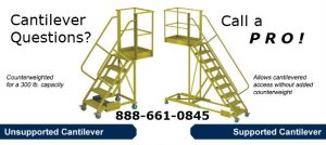 Cantilever rolling ladder supported or unsupported frame